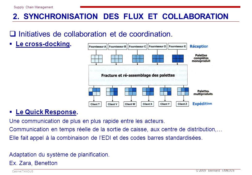 Supply Chain Management Cabinet TANOUS © 2009 Bernard TANOUS Initiatives de collaboration et de coordination. Le cross-docking. Le Quick Response. Une