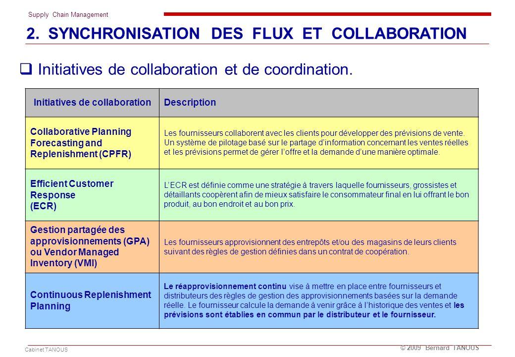 Supply Chain Management Cabinet TANOUS © 2009 Bernard TANOUS Initiatives de collaboration et de coordination. Initiatives de collaborationDescription