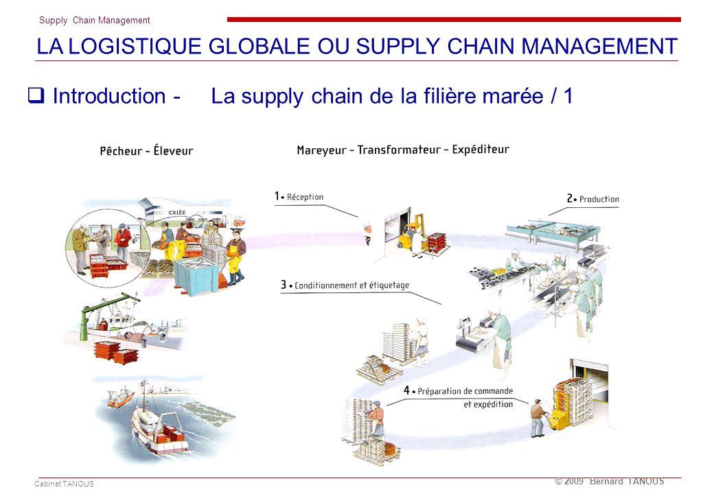 Supply Chain Management Cabinet TANOUS © 2009 Bernard TANOUS Introduction - La supply chain de la filière marée / 1 LA LOGISTIQUE GLOBALE OU SUPPLY CH