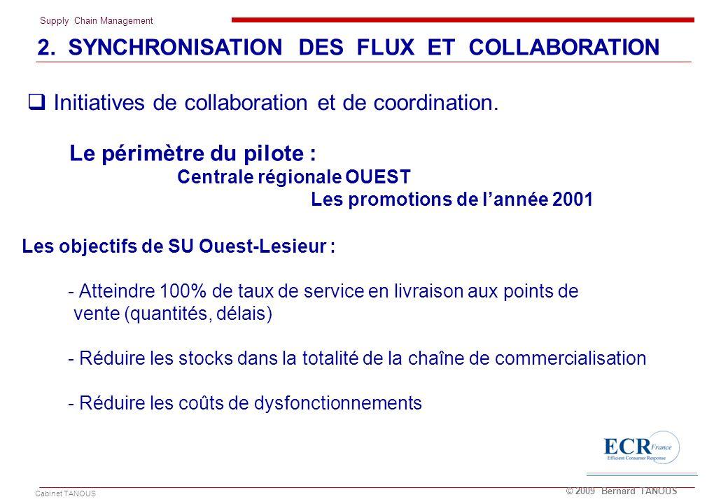 Supply Chain Management Cabinet TANOUS © 2009 Bernard TANOUS Initiatives de collaboration et de coordination. 2. SYNCHRONISATION DES FLUX ET COLLABORA