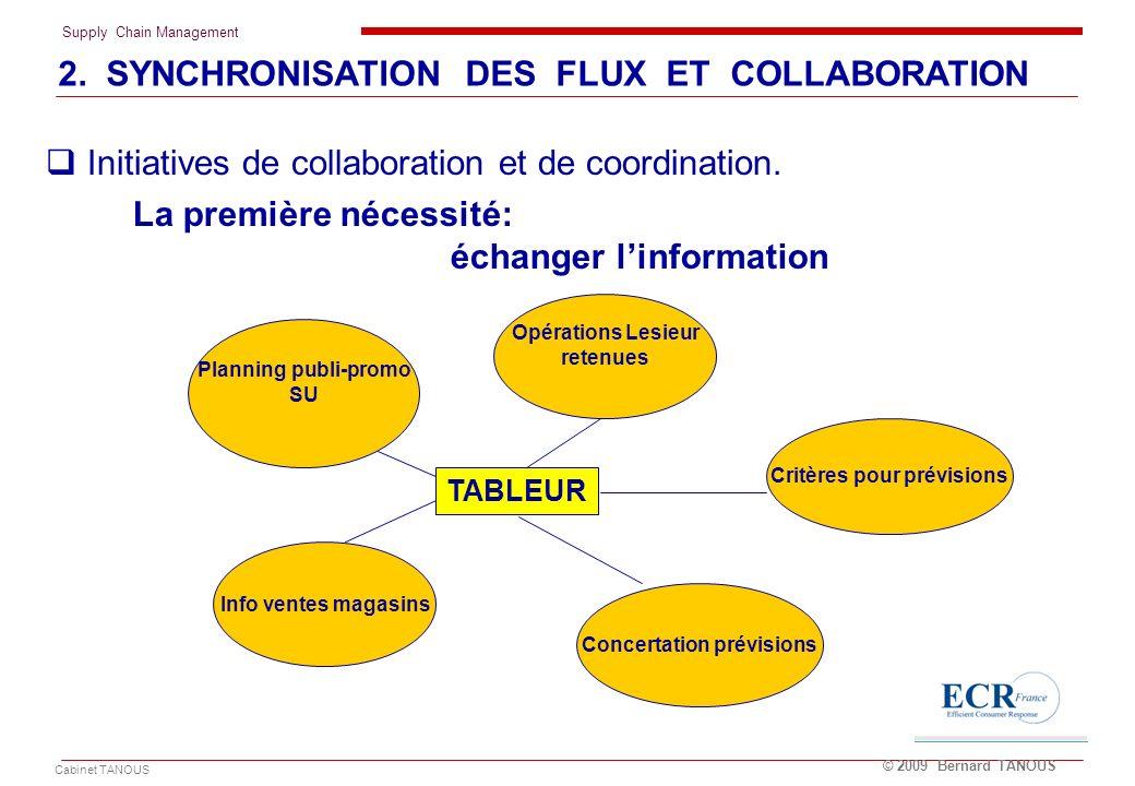Supply Chain Management Cabinet TANOUS © 2009 Bernard TANOUS La première nécessité: échanger linformation Planning publi-promo SU Opérations Lesieur r