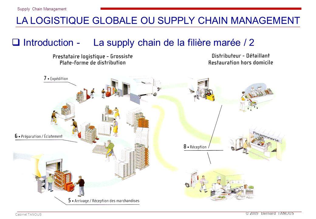 Supply Chain Management Cabinet TANOUS © 2009 Bernard TANOUS LA LOGISTIQUE GLOBALE OU SUPPLY CHAIN MANAGEMENT Introduction - La supply chain de la fil