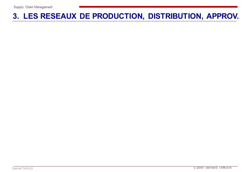 Supply Chain Management Cabinet TANOUS © 2009 Bernard TANOUS 3. LES RESEAUX DE PRODUCTION, DISTRIBUTION, APPROV.