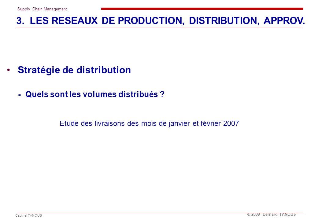 Supply Chain Management Cabinet TANOUS © 2009 Bernard TANOUS Stratégie de distribution - Quels sont les volumes distribués ? Etude des livraisons des