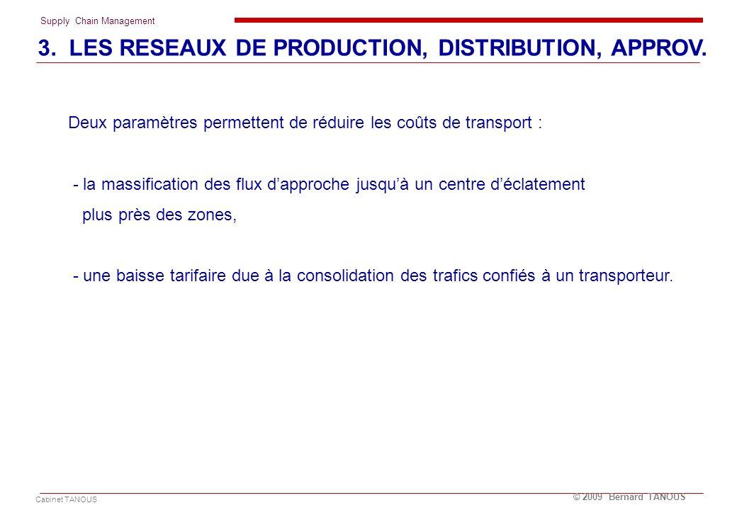 Supply Chain Management Cabinet TANOUS © 2009 Bernard TANOUS Deux paramètres permettent de réduire les coûts de transport : - la massification des flu