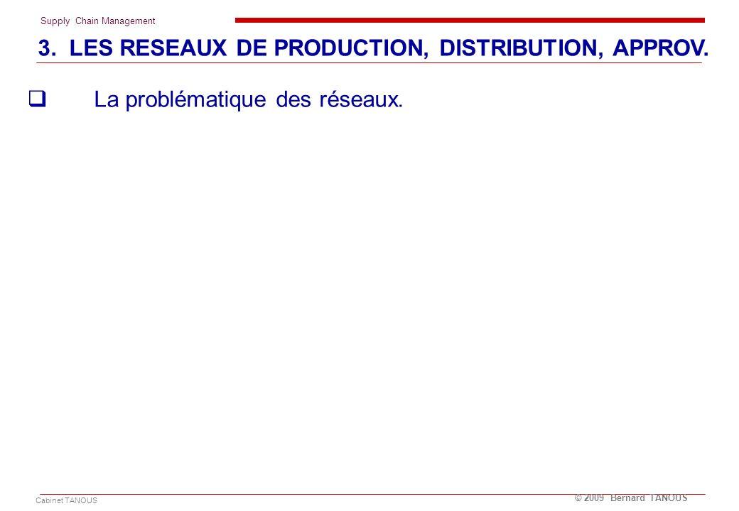 Supply Chain Management Cabinet TANOUS © 2009 Bernard TANOUS La problématique des réseaux. 3. LES RESEAUX DE PRODUCTION, DISTRIBUTION, APPROV.
