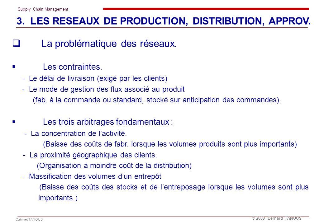 Supply Chain Management Cabinet TANOUS © 2009 Bernard TANOUS La problématique des réseaux. Les contraintes. - Le délai de livraison (exigé par les cli