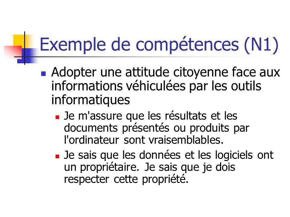 Exemple de compétences (N1) Adopter une attitude citoyenne face aux informations véhiculées par les outils informatiques Je m'assure que les résultats