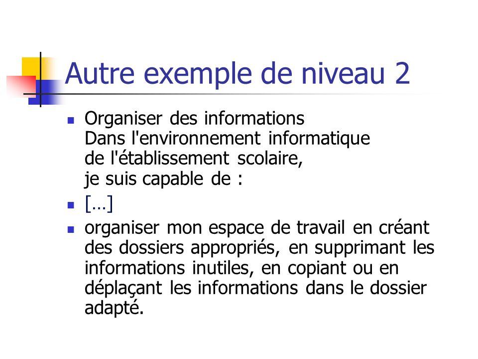Autre exemple de niveau 2 Organiser des informations Dans l'environnement informatique de l'établissement scolaire, je suis capable de : […] organiser