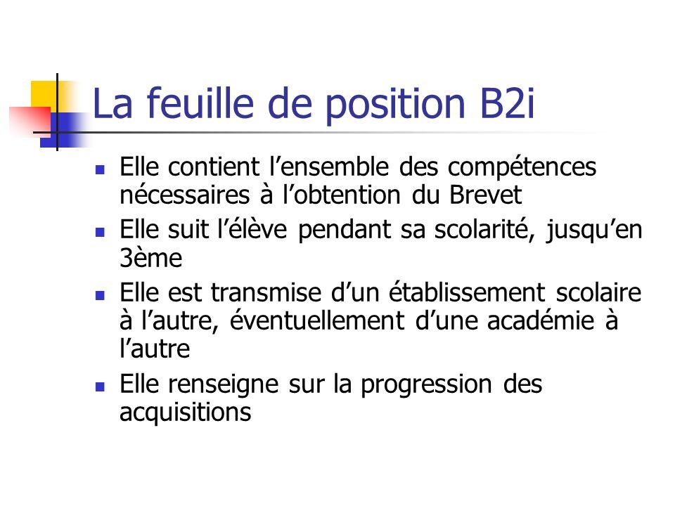 La feuille de position B2i Elle contient lensemble des compétences nécessaires à lobtention du Brevet Elle suit lélève pendant sa scolarité, jusquen 3