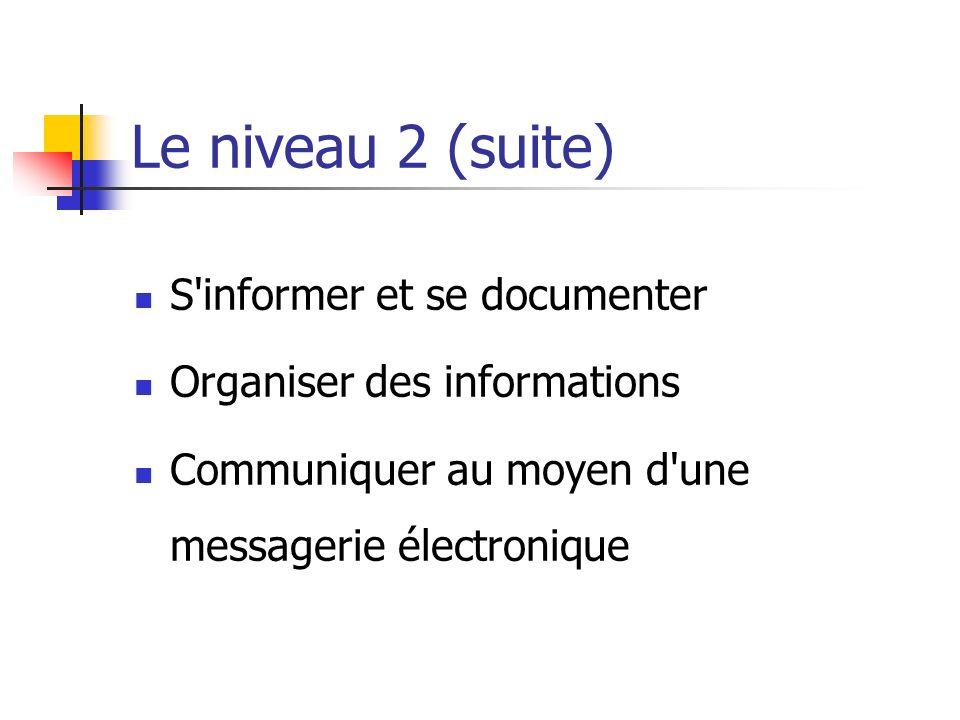 Autre exemple de niveau 2 Organiser des informations Dans l environnement informatique de l établissement scolaire, je suis capable de : […] organiser mon espace de travail en créant des dossiers appropriés, en supprimant les informations inutiles, en copiant ou en déplaçant les informations dans le dossier adapté.