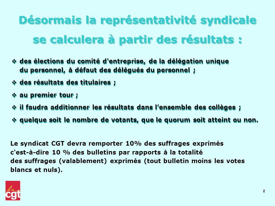 2 Désormais la représentativité syndicale se calculera à partir des résultats : des élections du comité d'entreprise, de la délégation unique du perso