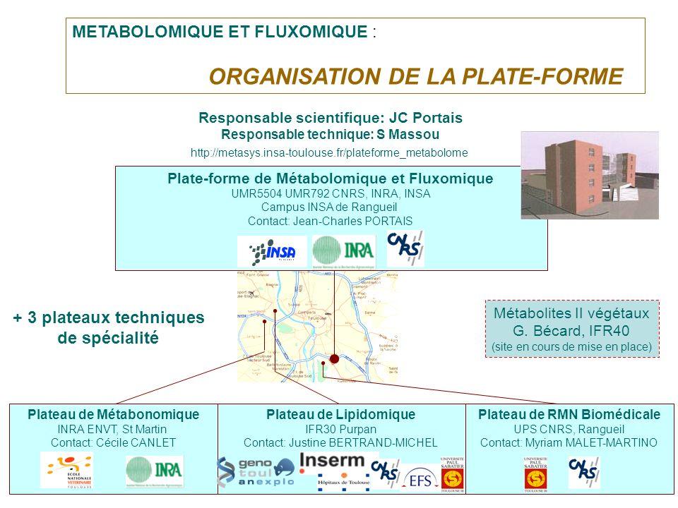 Plateau de Lipidomique IFR30 Purpan Contact: Justine BERTRAND-MICHEL Plate-forme de Métabolomique et Fluxomique UMR5504 UMR792 CNRS, INRA, INSA Campus