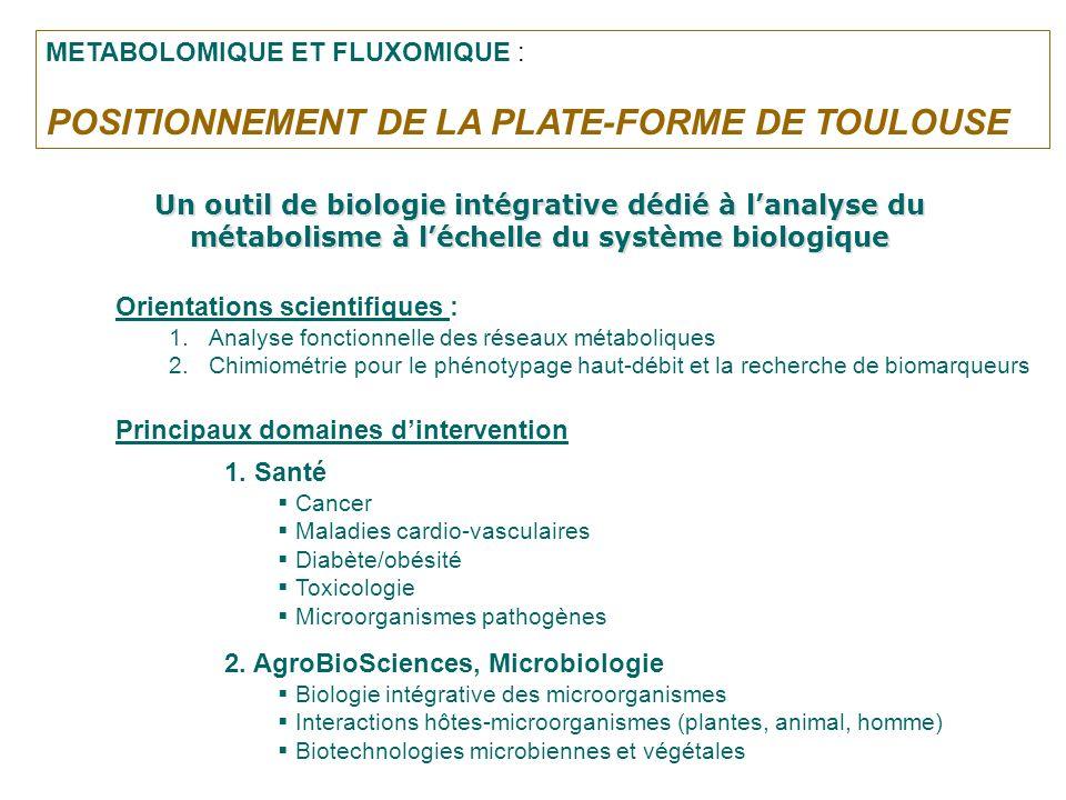 METABOLOMIQUE ET FLUXOMIQUE : POSITIONNEMENT DE LA PLATE-FORME DE TOULOUSE Orientations scientifiques : 1.Analyse fonctionnelle des réseaux métaboliqu