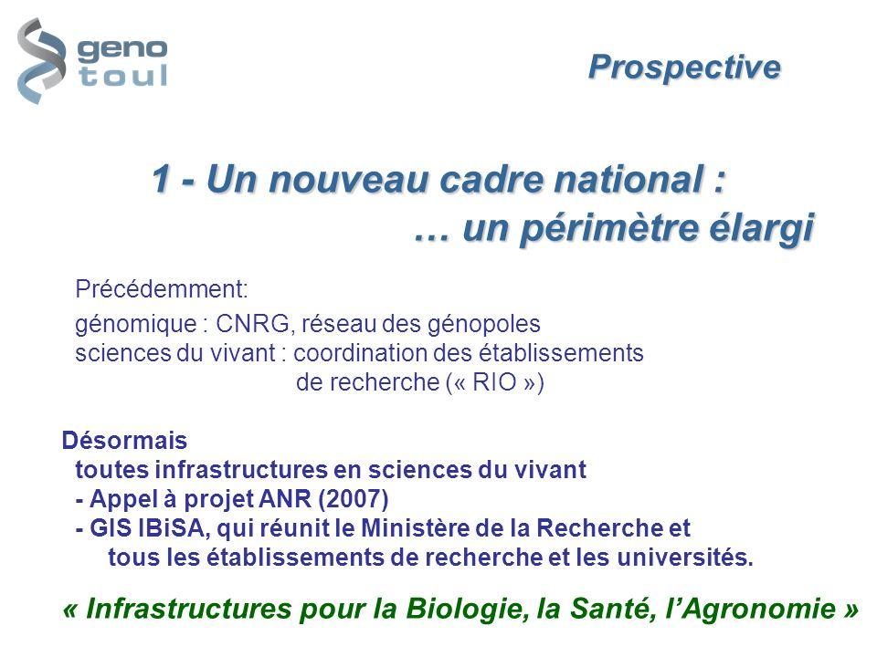 Prospective 1 - Un nouveau cadre national : … un périmètre élargi Prospective 1 - Un nouveau cadre national : … un périmètre élargi Précédemment: géno