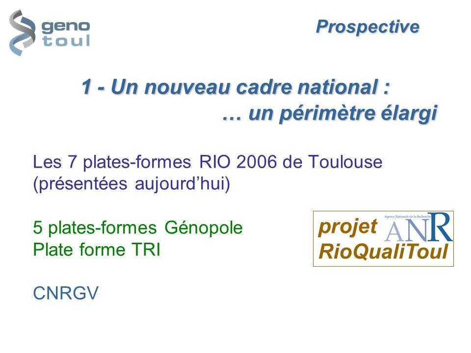 Prospective 1 - Un nouveau cadre national : … un périmètre élargi Prospective 1 - Un nouveau cadre national : … un périmètre élargi Les 7 plates-forme