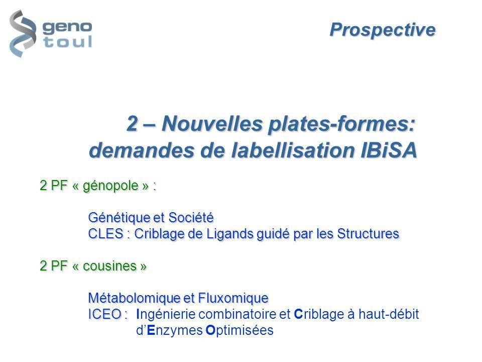Prospective 2 – Nouvelles plates-formes: demandes de labellisation IBiSA 2 PF « génopole » : Génétique et Société CLES : Criblage de Ligands guidé par