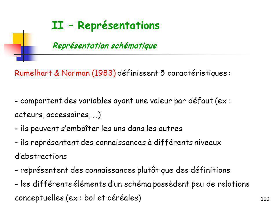 100 II – Représentations Représentation schématique Rumelhart & Norman (1983) définissent 5 caractéristiques : - comportent des variables ayant une va