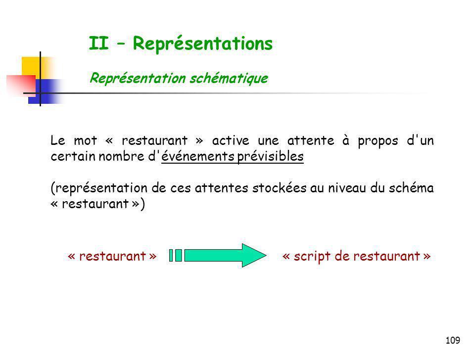 109 Le mot « restaurant » active une attente à propos d'un certain nombre d'événements prévisibles (représentation de ces attentes stockées au niveau