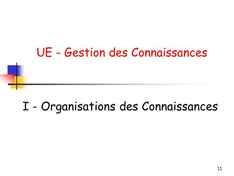 11 UE - Gestion des Connaissances I - Organisations des Connaissances
