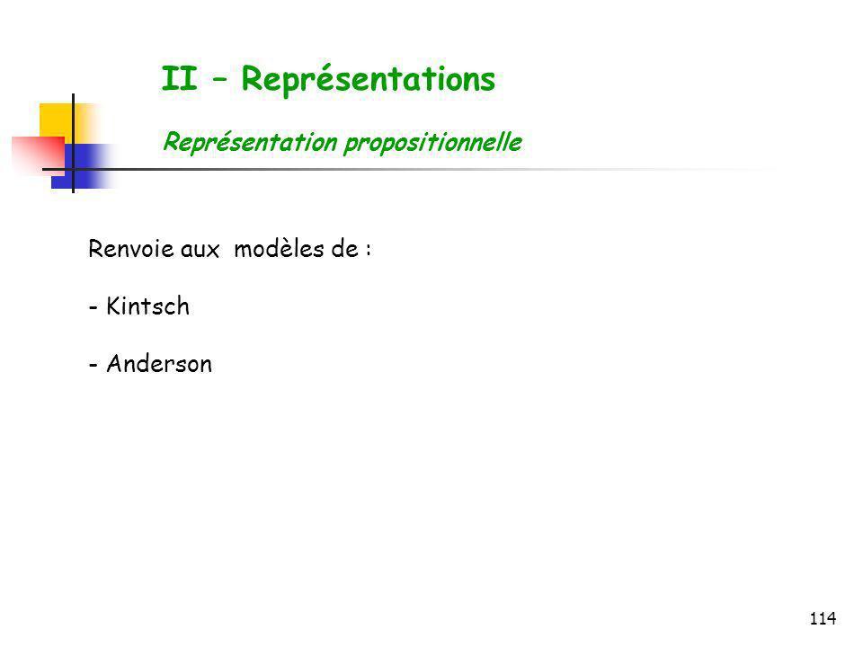 114 II – Représentations Représentation propositionnelle Renvoie aux modèles de : - Kintsch - Anderson