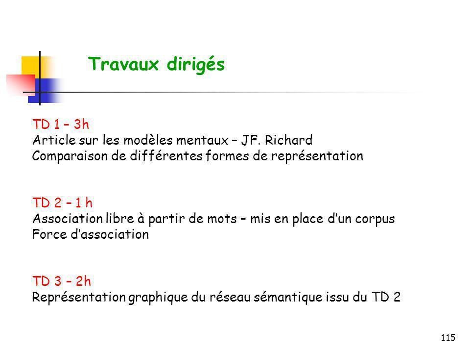 115 Travaux dirigés TD 1 – 3h Article sur les modèles mentaux – JF. Richard Comparaison de différentes formes de représentation TD 2 – 1 h Association