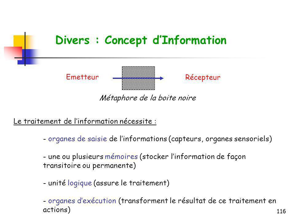 116 Divers : Concept dInformation Emetteur Récepteur Métaphore de la boite noire Le traitement de linformation nécessite : - organes de saisie de linf