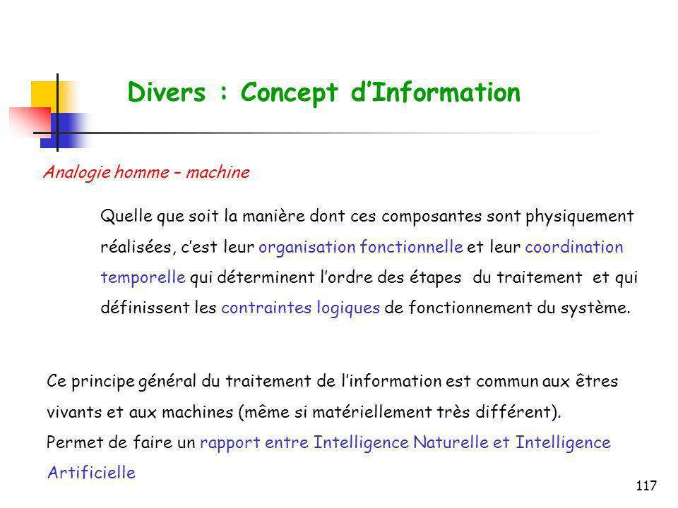 117 Divers : Concept dInformation Analogie homme – machine Quelle que soit la manière dont ces composantes sont physiquement réalisées, cest leur orga