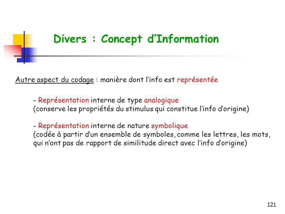 121 Autre aspect du codage : manière dont linfo est représentée Divers : Concept dInformation - Représentation interne de type analogique (conserve le