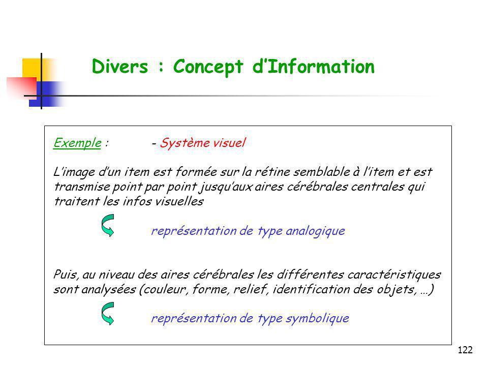 122 Divers : Concept dInformation Exemple :- Système visuel Limage dun item est formée sur la rétine semblable à litem et est transmise point par poin