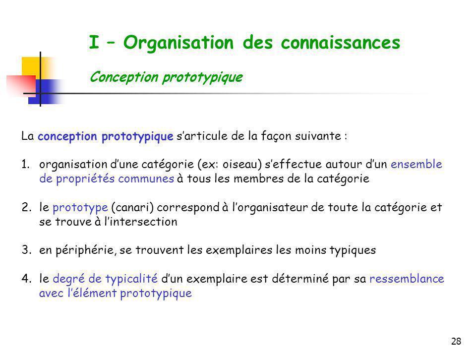 28 I – Organisation des connaissances Conception prototypique La conception prototypique sarticule de la façon suivante : 1.organisation dune catégori