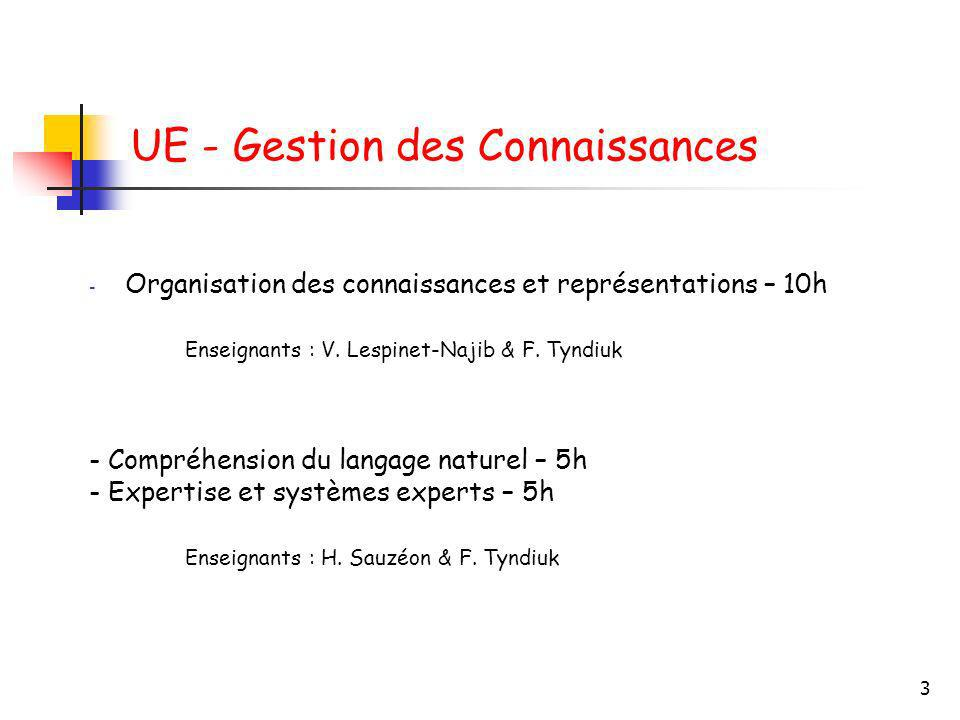 3 UE - Gestion des Connaissances - Organisation des connaissances et représentations – 10h Enseignants : V. Lespinet-Najib & F. Tyndiuk - Compréhensio