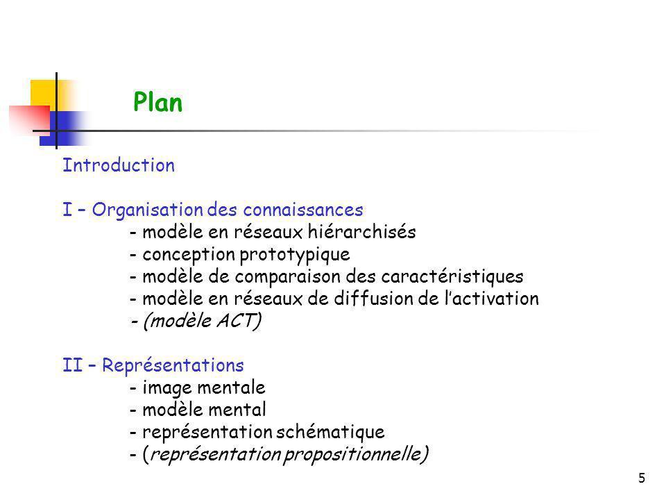 5 Plan Introduction I – Organisation des connaissances - modèle en réseaux hiérarchisés - conception prototypique - modèle de comparaison des caractér