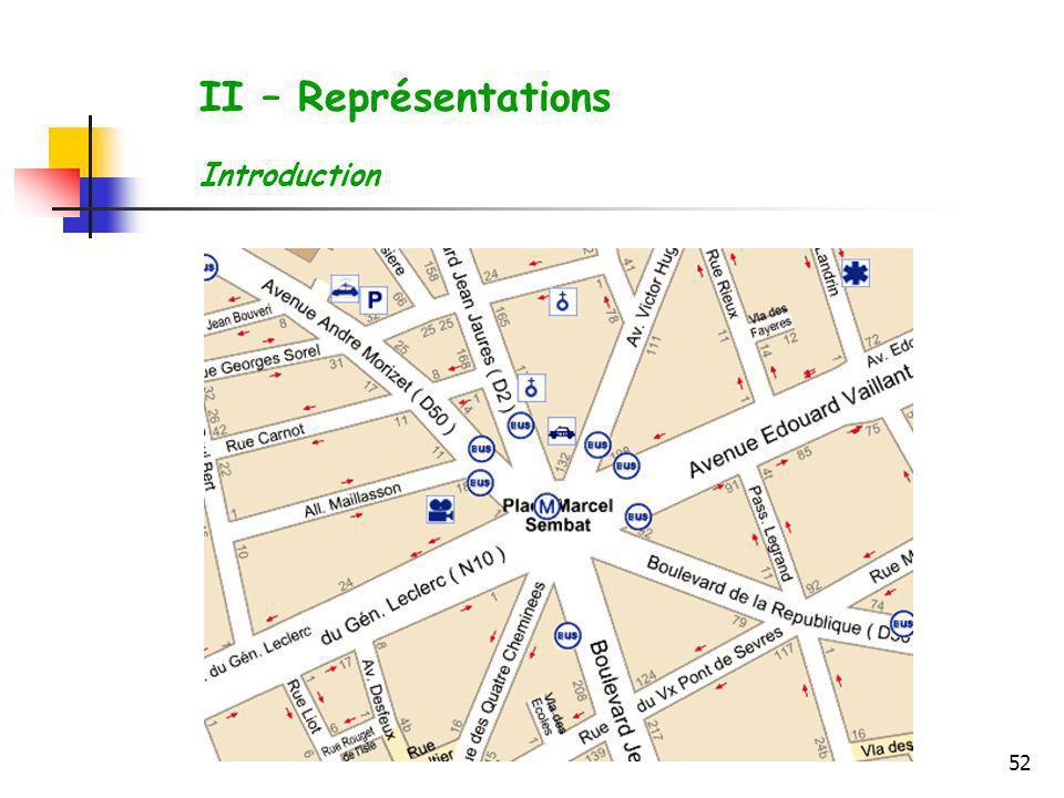 52 II – Représentations Introduction