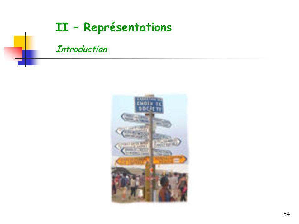54 II – Représentations Introduction
