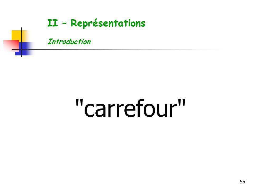 55 carrefour II – Représentations Introduction
