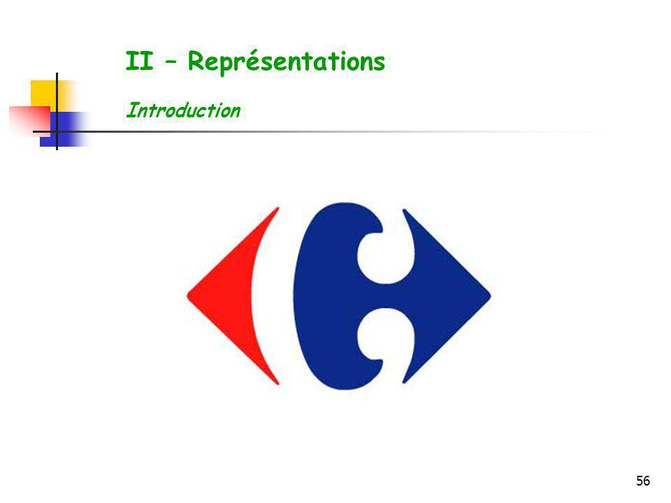 56 II – Représentations Introduction