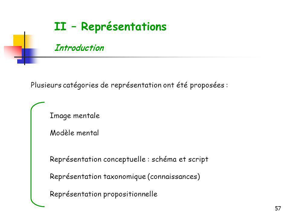 57 II – Représentations Introduction Plusieurs catégories de représentation ont été proposées : Image mentale Modèle mental Représentation conceptuell