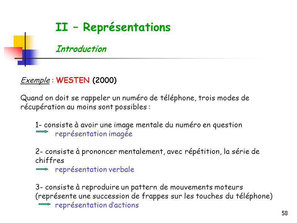 58 II – Représentations Introduction Exemple : WESTEN (2000) Quand on doit se rappeler un numéro de téléphone, trois modes de récupération au moins so