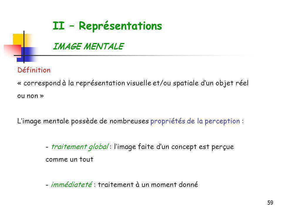 59 II – Représentations IMAGE MENTALE Définition « correspond à la représentation visuelle et/ou spatiale dun objet réel ou non » Limage mentale possè