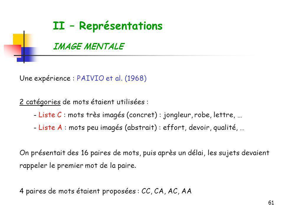 61 II – Représentations IMAGE MENTALE Une expérience : PAIVIO et al. (1968) 2 catégories de mots étaient utilisées : - Liste C : mots très imagés (con