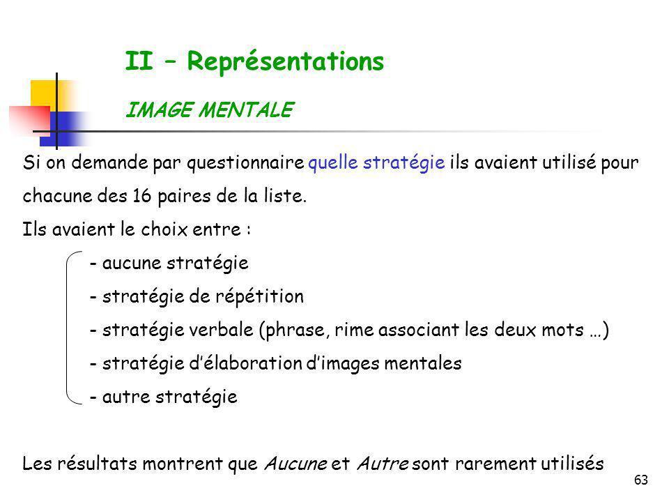63 II – Représentations IMAGE MENTALE Si on demande par questionnaire quelle stratégie ils avaient utilisé pour chacune des 16 paires de la liste. Ils