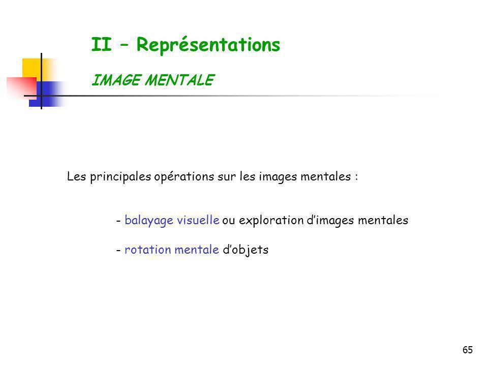 65 II – Représentations IMAGE MENTALE Les principales opérations sur les images mentales : - balayage visuelle ou exploration dimages mentales - rotat