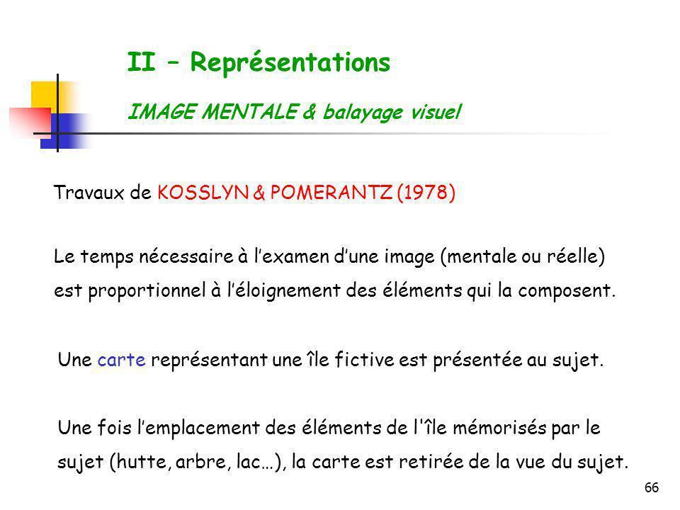 66 II – Représentations IMAGE MENTALE & balayage visuel Travaux de KOSSLYN & POMERANTZ (1978) Le temps nécessaire à lexamen dune image (mentale ou rée