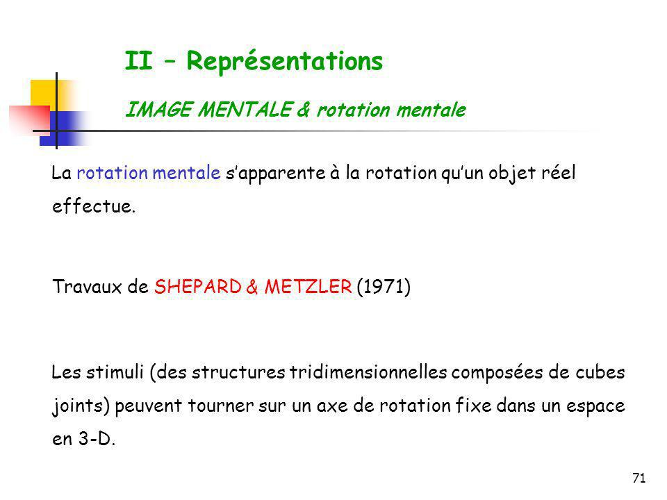 71 La rotation mentale sapparente à la rotation quun objet réel effectue. Travaux de SHEPARD & METZLER (1971) Les stimuli (des structures tridimension