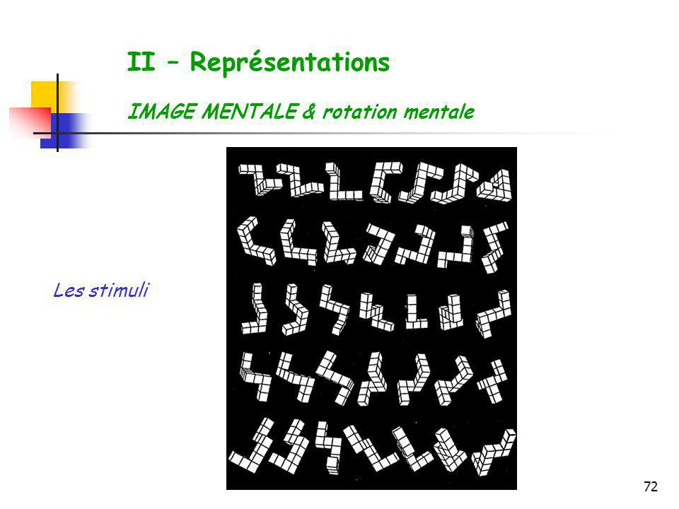 72 II – Représentations IMAGE MENTALE & rotation mentale Les stimuli