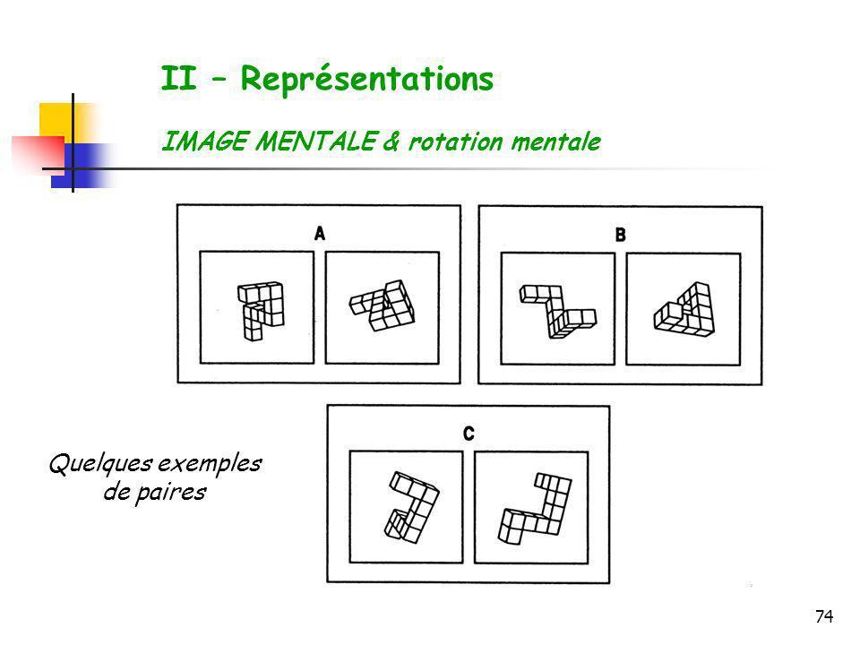 74 II – Représentations IMAGE MENTALE & rotation mentale Quelques exemples de paires