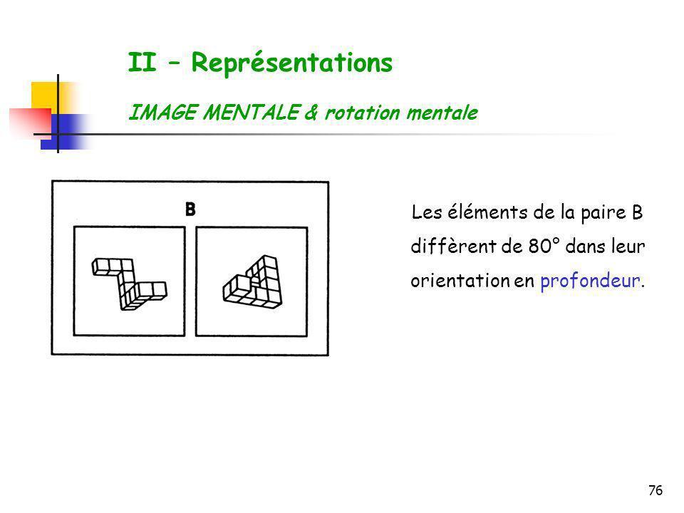 76 Les éléments de la paire B diffèrent de 80° dans leur orientation en profondeur. II – Représentations IMAGE MENTALE & rotation mentale