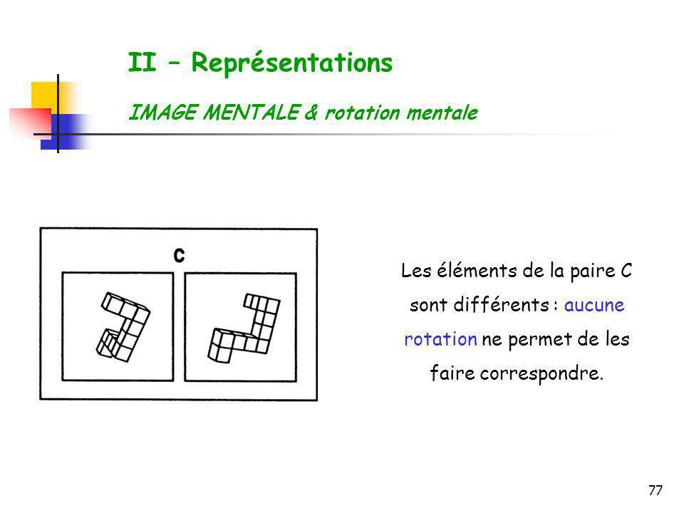 77 Les éléments de la paire C sont différents : aucune rotation ne permet de les faire correspondre. II – Représentations IMAGE MENTALE & rotation men