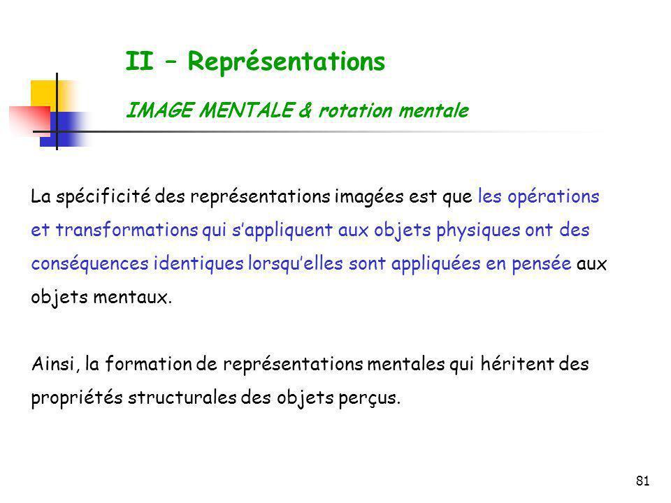 81 II – Représentations IMAGE MENTALE & rotation mentale La spécificité des représentations imagées est que les opérations et transformations qui sapp